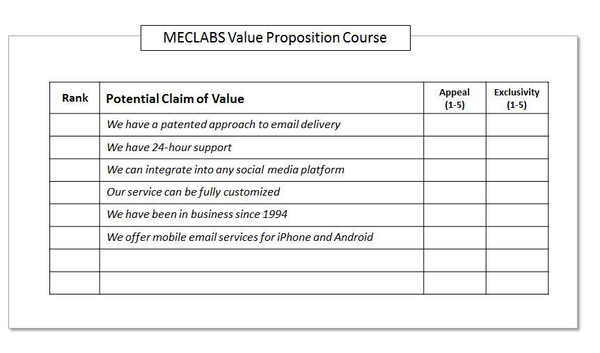 claim of value essay