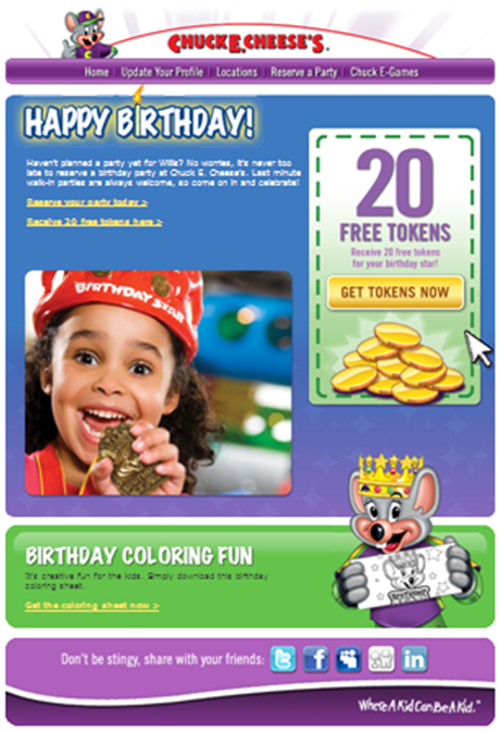 Chuck E Cheese Party Price List Swiss Cheeses