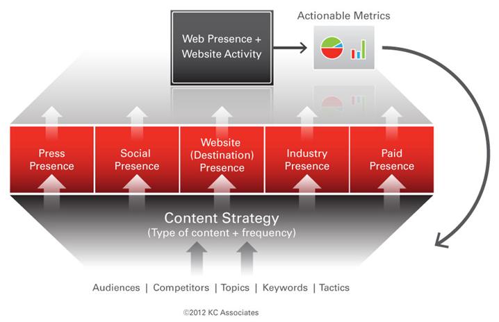 optimize pdf for web online