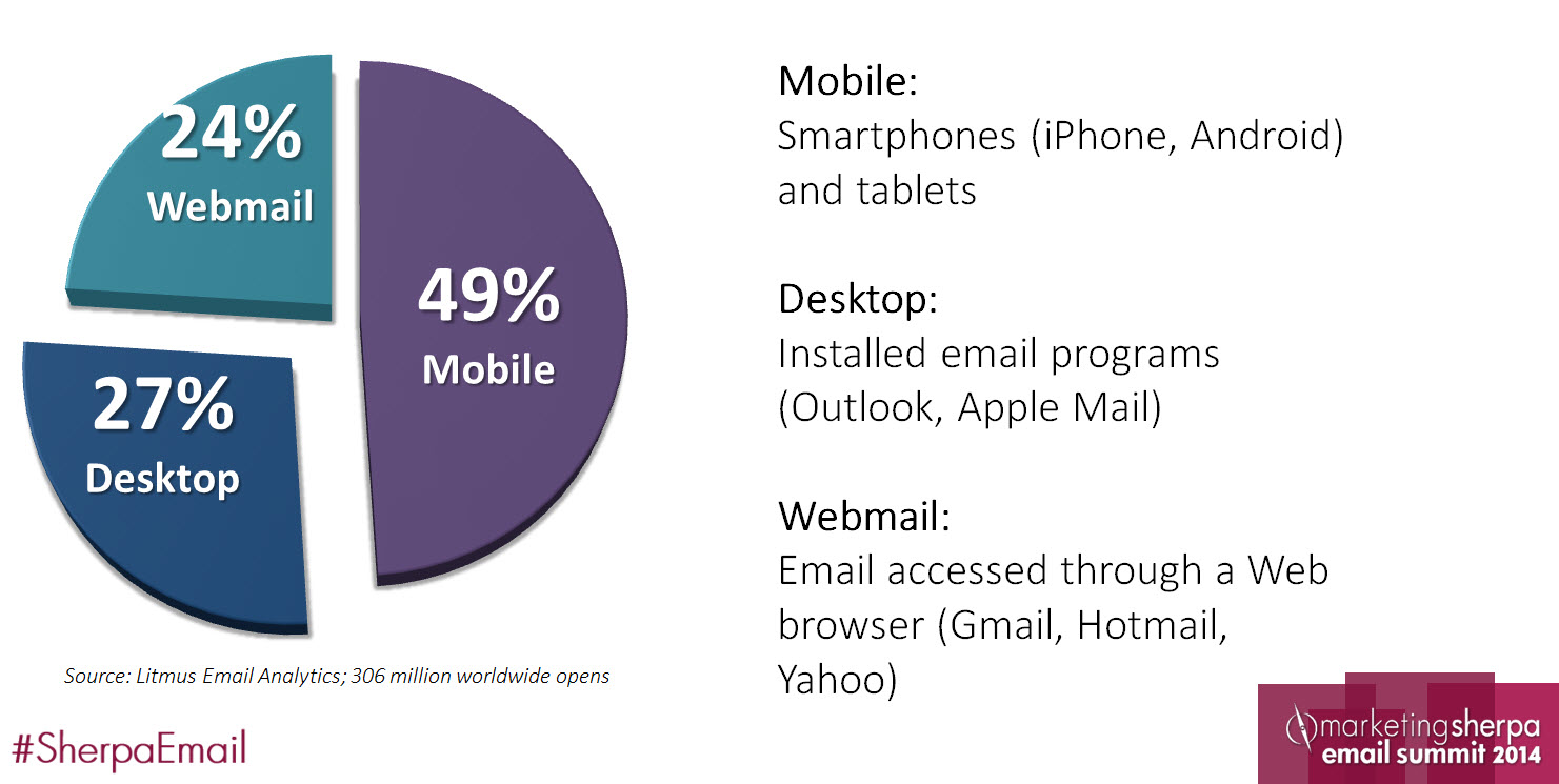 mobile-demographics-chart