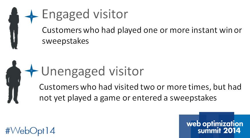 identify-customer-personas