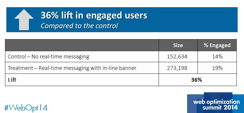 real-time-messaging-results