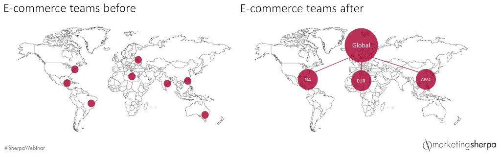 puma-ecommerce-teams-global