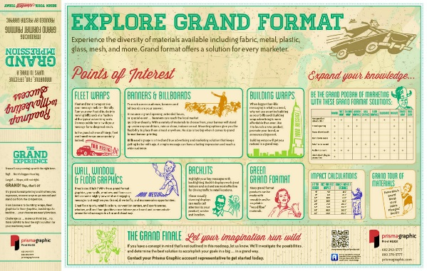 Prisma Grand Format