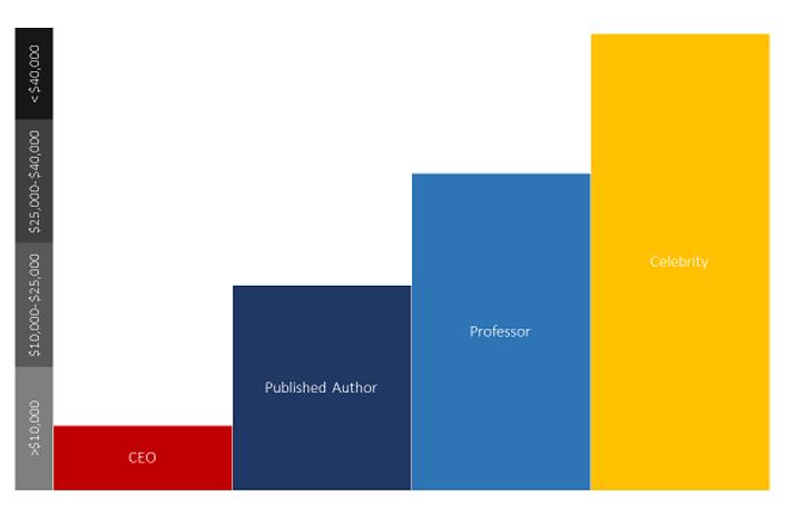 keynote-speaker-ranges