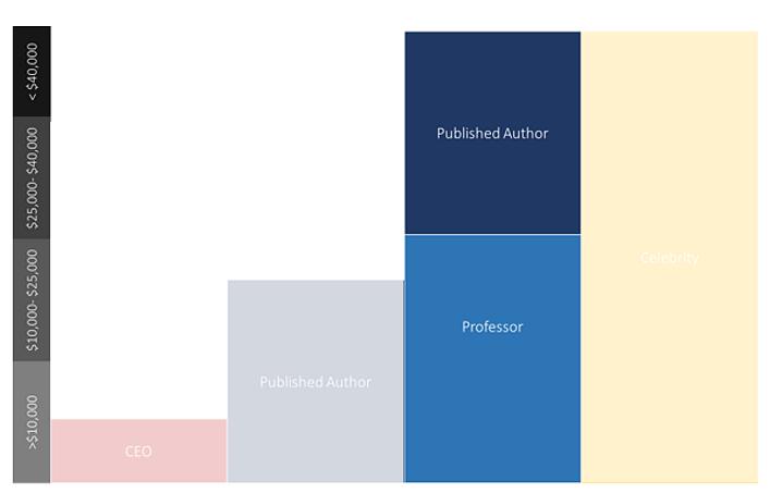professor-keynote-pricing