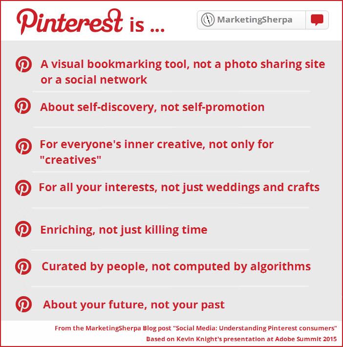 Pinterest is