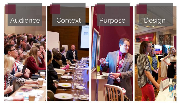 audience content purpose design