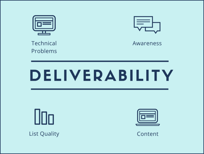 deliverability-final
