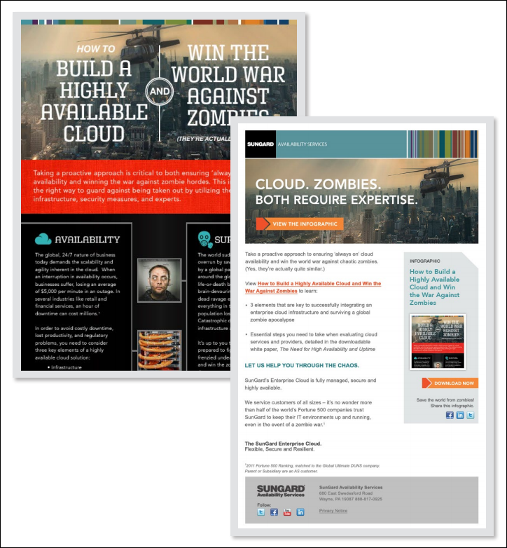 Sungard Zombie email campaign