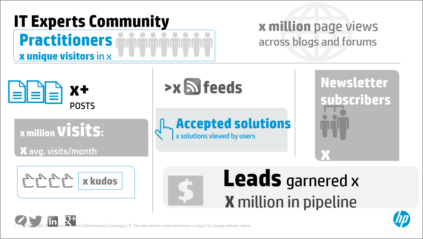 IT Experts Community