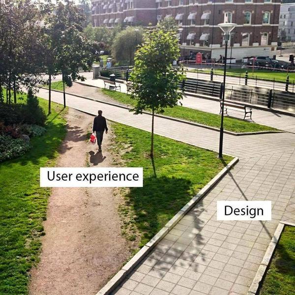 Usability Design | Marketing 101 What Is Website Usability Marketingsherpa Blog