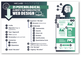 21 web design elements
